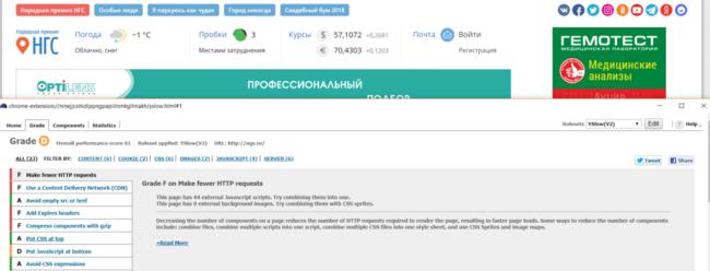 проверить скорость загрузки сайта онлайн YSlow