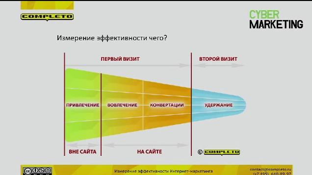 вебаналитика1