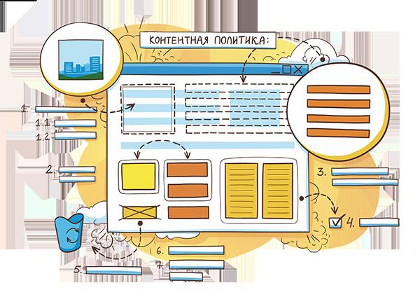 Системный подход к разработке сайта