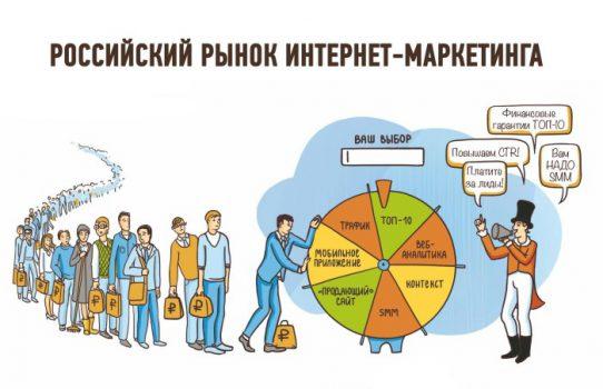 Как распознать интернет-агентство