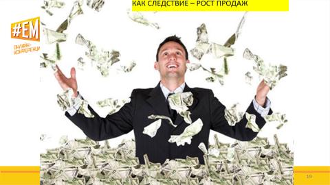 Следствием контент-маркетинга является рост продаж и прибыли компании - это факт