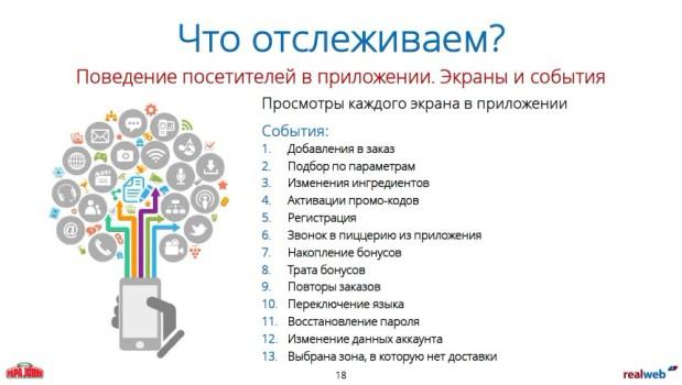 Мобильная аналитика