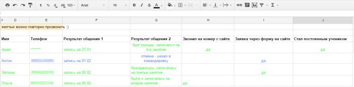 пример заполнения мини-CRM