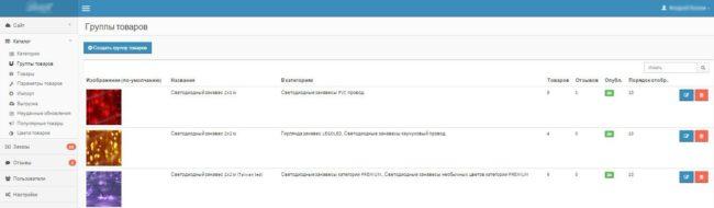 Юзабилити-аудит сайта