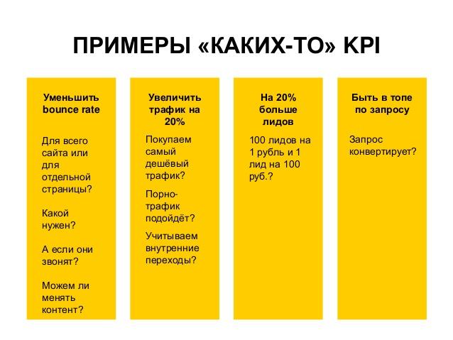 """""""Какие-то"""" KPI"""