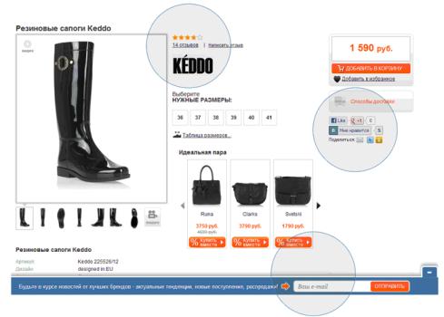 10 слагаемых успешной продажи обуви через Интернет